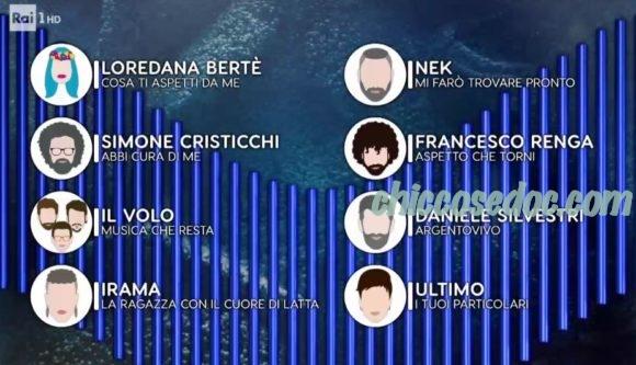 """""""SANREMO 2019"""" - Prima Serata"""